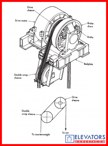 Double-wrap gearless machine Otis type 219HT with internal brake
