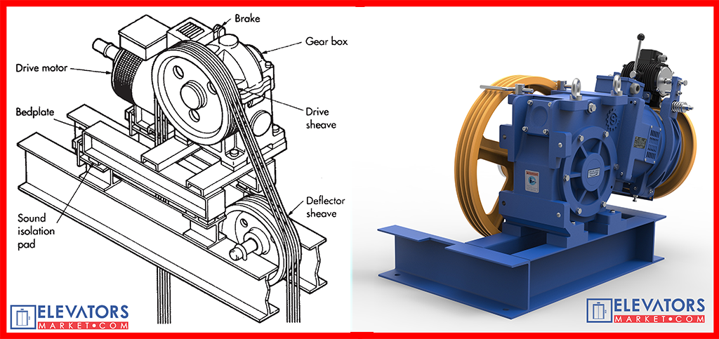 The Essentials Of Elevatoring: GEARED TRACTION MACHINES